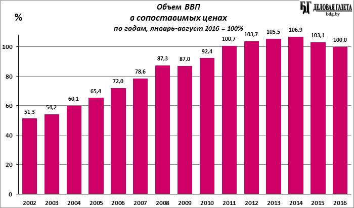 любитель розового экономика и жизнь в эстонии 2015-2016 год влиянием