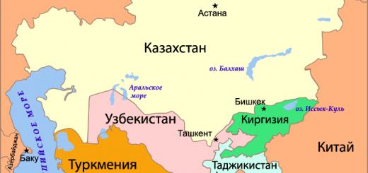 centralasia