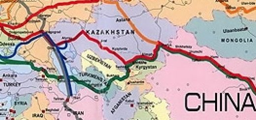 Транспортные коридоры в Евразии
